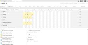 webpozycja wyniki pozycje w serp monitorowanie seo
