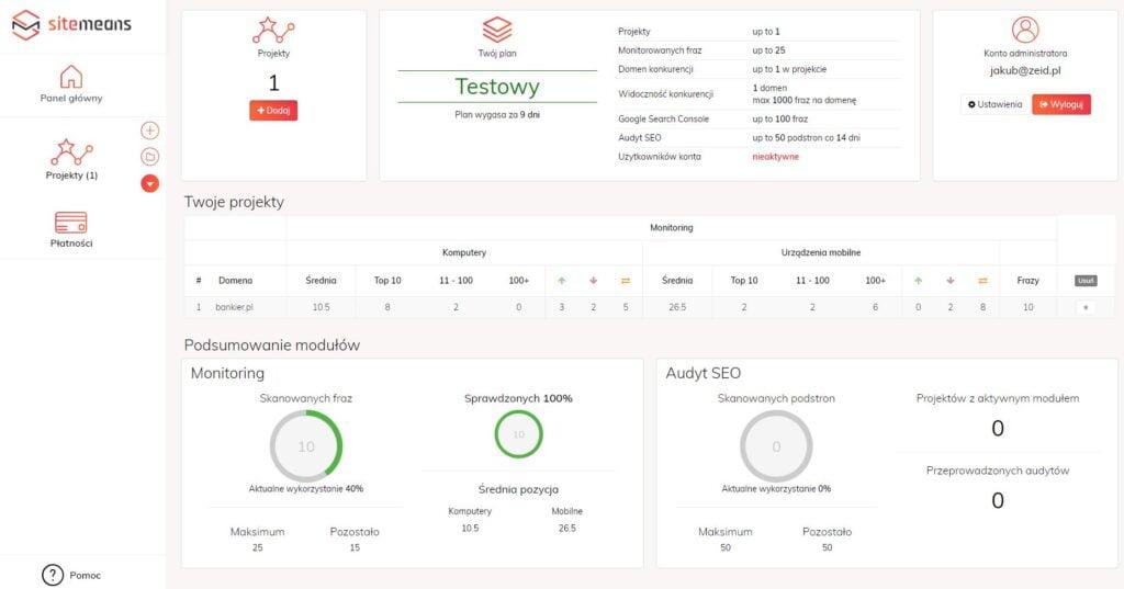 sitemeans dashboard monitoringu seo